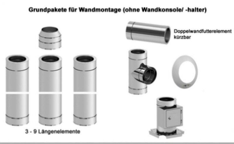 Edelstahl Kamin Wandmontage ca.4,9 m Nutzlänge  HuM Profiline05